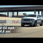 2012 Jeep Grand Cherokee SRT8 – First Test